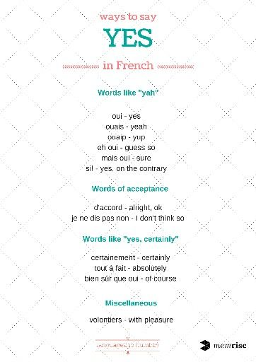 Pin By Anna Lennon On Paris Patisserie How To Speak French French Words Learn French