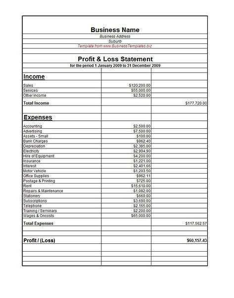 Image Result For Profit And Loss Statement Template  Bam