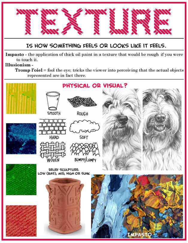 Design To Quilt Week 4 Creating Visual Texture Formal Elements Of Art Principles Of Art Art Handouts,Aashto Roadside Design Guide Clear Zone