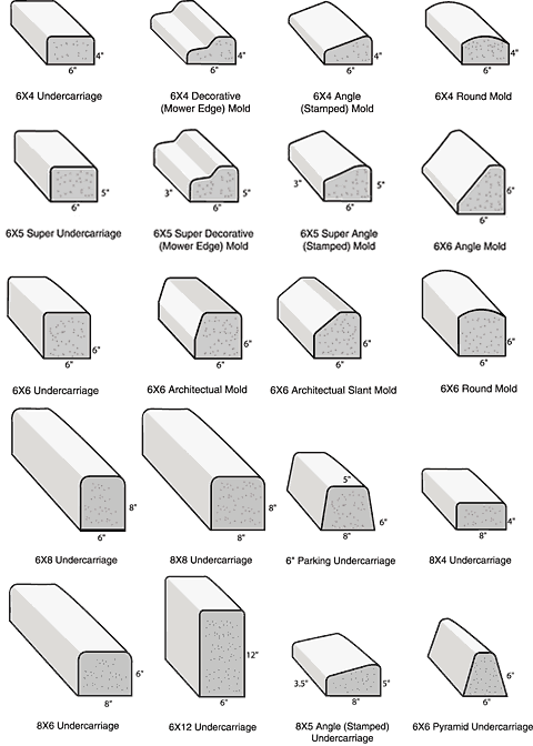 concrete-curb-types-styles in 2019