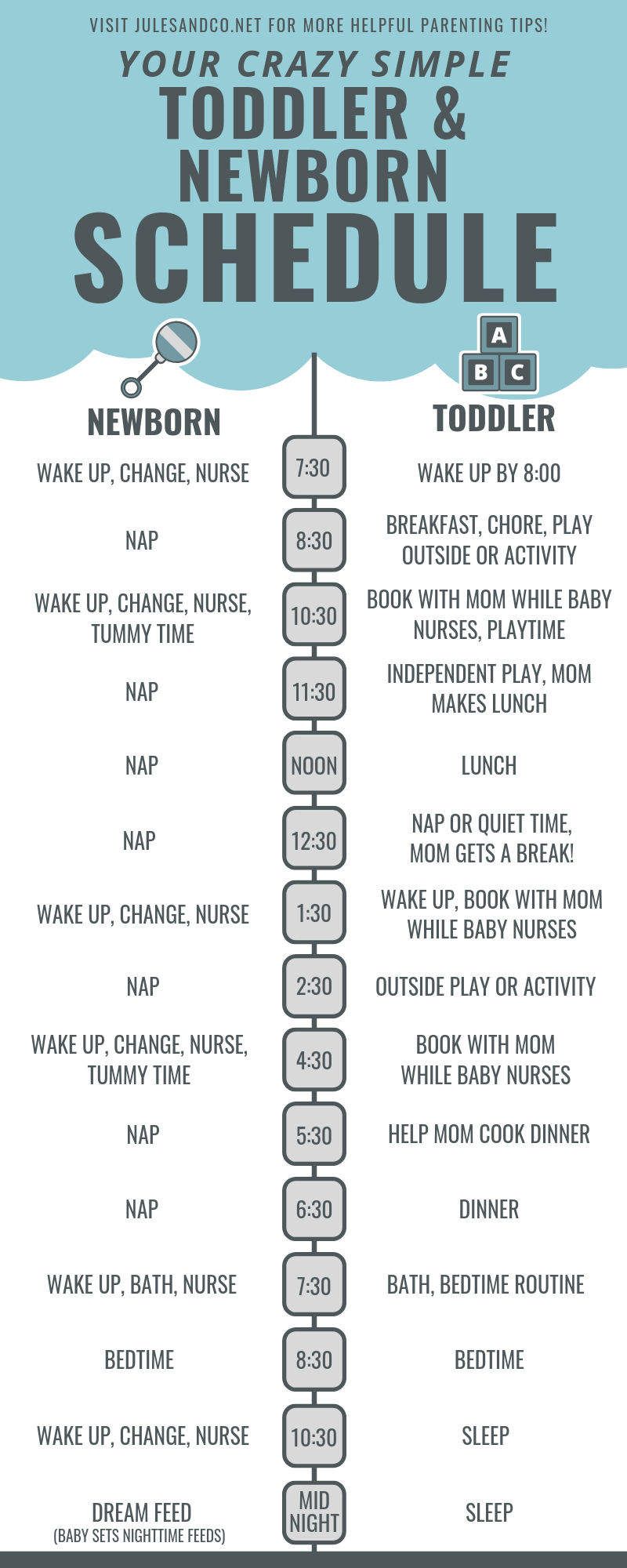 A Foolproof Newborn Schedule (That Works for Your Toddler, Too!) Have a newborn and a toddler at home? Life can get real crazy, real fast. Make a combined toddler and newborn schedule and claim back your sanity! #famousspeeches