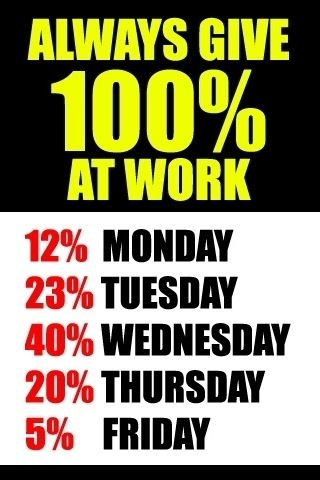 Always give 100 percent at work funny quotes quote days
