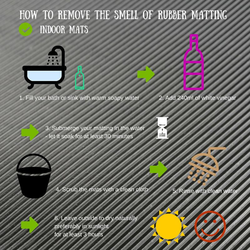 A Graphical Guide To Removing The Smell Of Indoor Rubber
