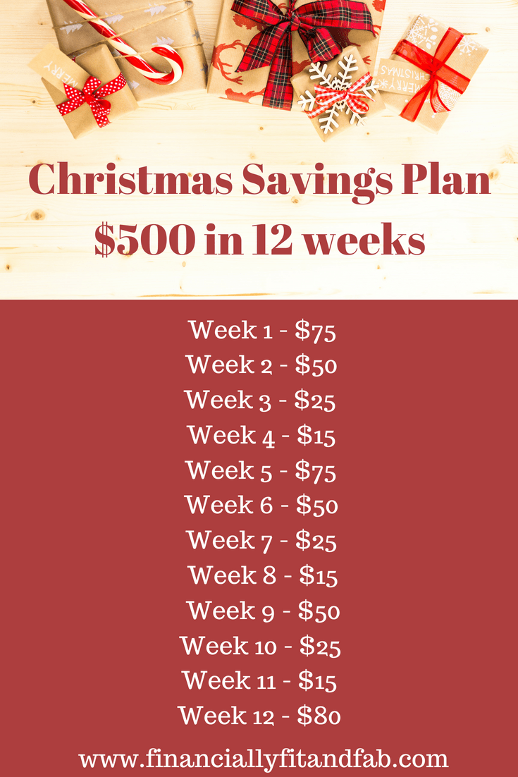 How to Save Money for Christmas | Saving Money for Christmas | Money ...
