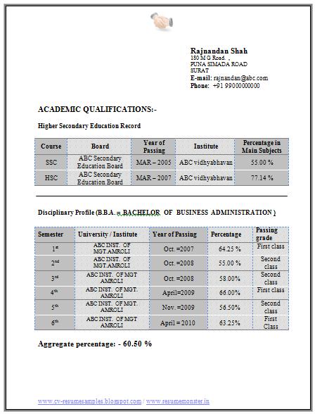 Bba Resume Example Page 2 Teacher Resume Template Free Teacher Resume Template Student Resume
