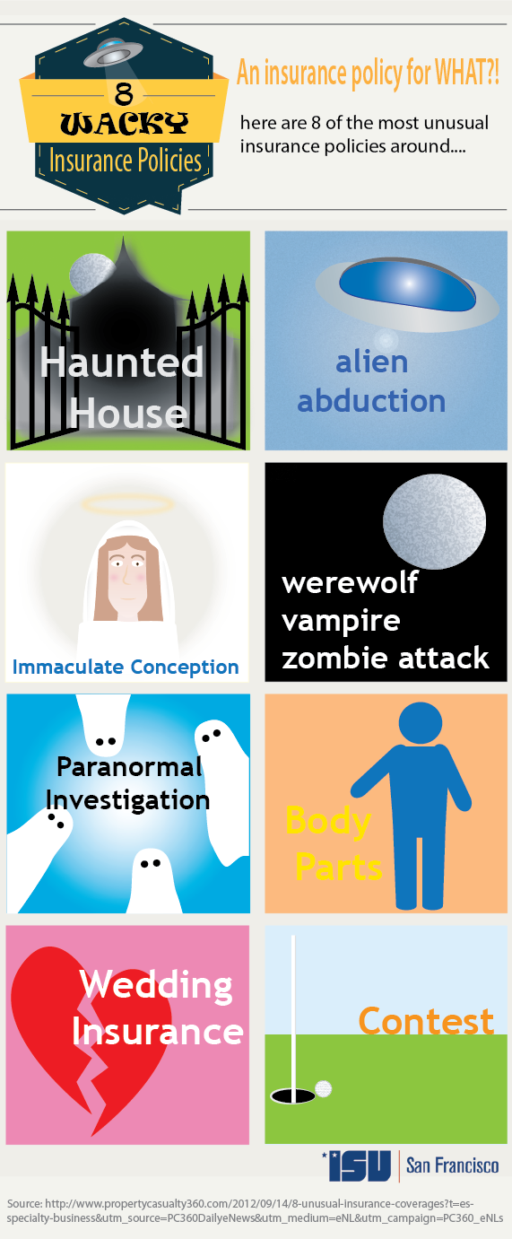 8 Very Unusual Insurance Policies Insurance Humor Health