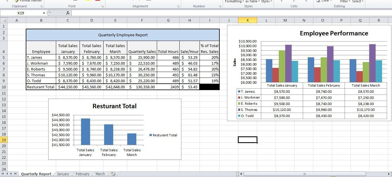 28+  Sales Performance Report Template  in 2020 | Excel ...