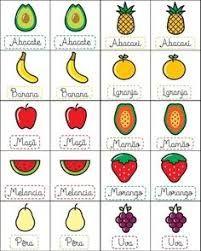 Resultado De Imagem Para Jogos De Memoria De Frutas Jogo Da