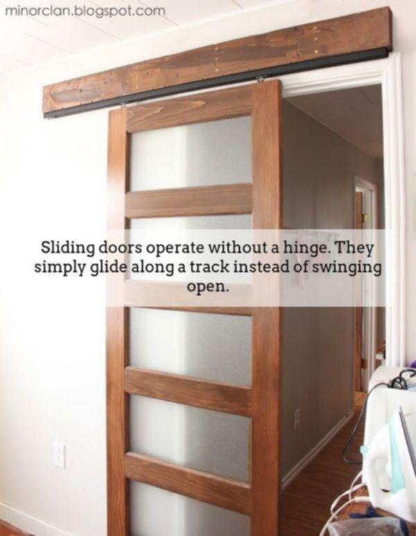 Sliding Doors Systems Interior Sliding Closet Doors Lowes