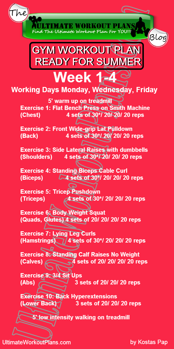 GYM WORKOUT PLAN READY FOR SUMMER WOMEN 1st month