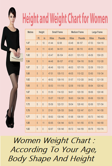 Small Body Frame Weight Loss | Framejdi org