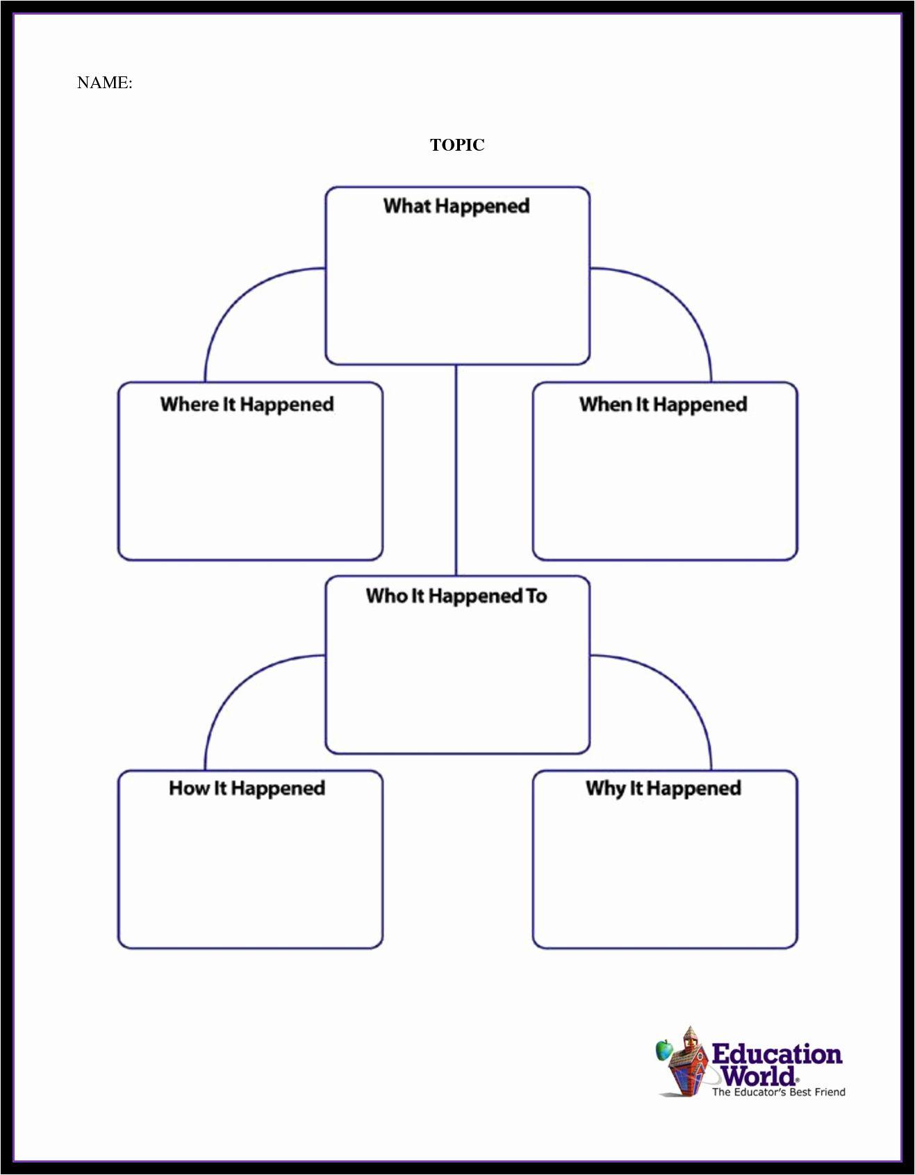 Blank Flowchart Template Lovely Template Flowchart Flow Charts Templates In 2020 Process Flow Chart Template Mind Map Template Flow Chart Template