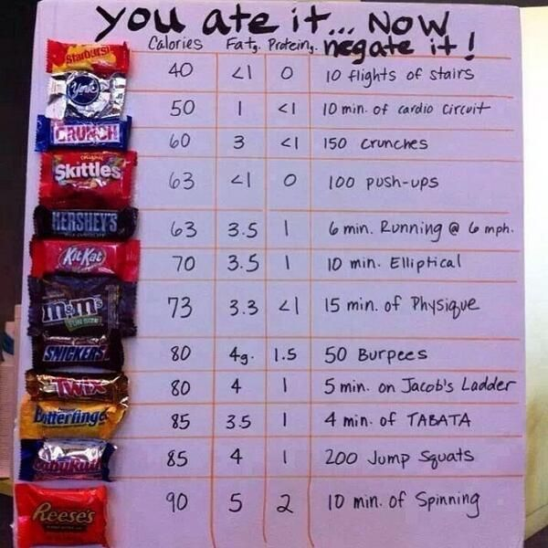 #halloween #yourself #fitness #workout #brought #candy #life #this #upon #work #pro #you #get #on #t...
