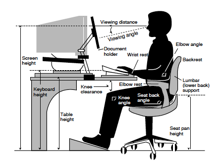 Does Proper Posture Help You Lead A Healthier Life At Work
