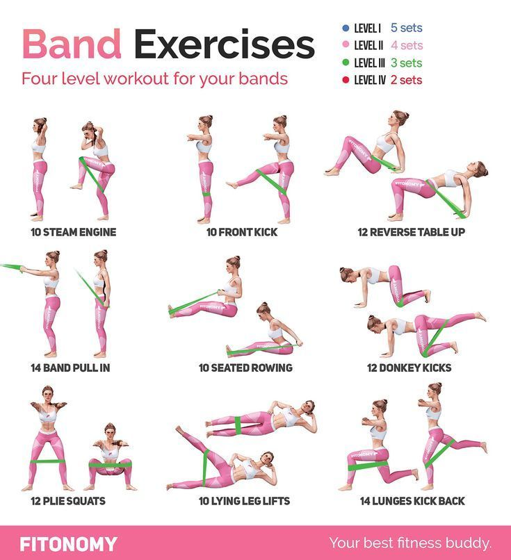 image regarding Printable Resistance Bands Exercises known as Printable resistance band workouts seniors loop work out