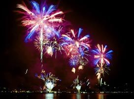 Find 4th of July Fireworks in Boston