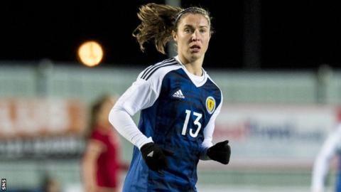 Scots Women Squad Named For Slovenia Female Football Player Womens Football Women