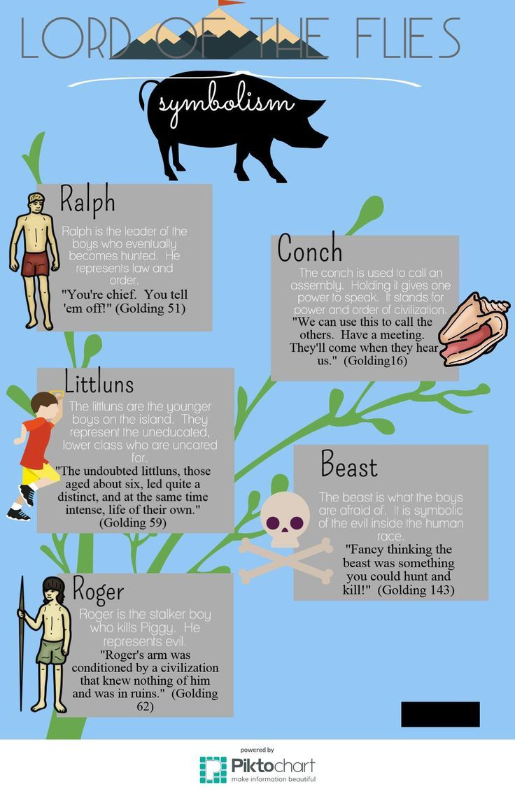 lotf symbolism essay Enhance your understanding of william golding's novel by learning the main symbols used in lord of the flies these include the conch shell, piggy's glasses, the beast, the lord of the.