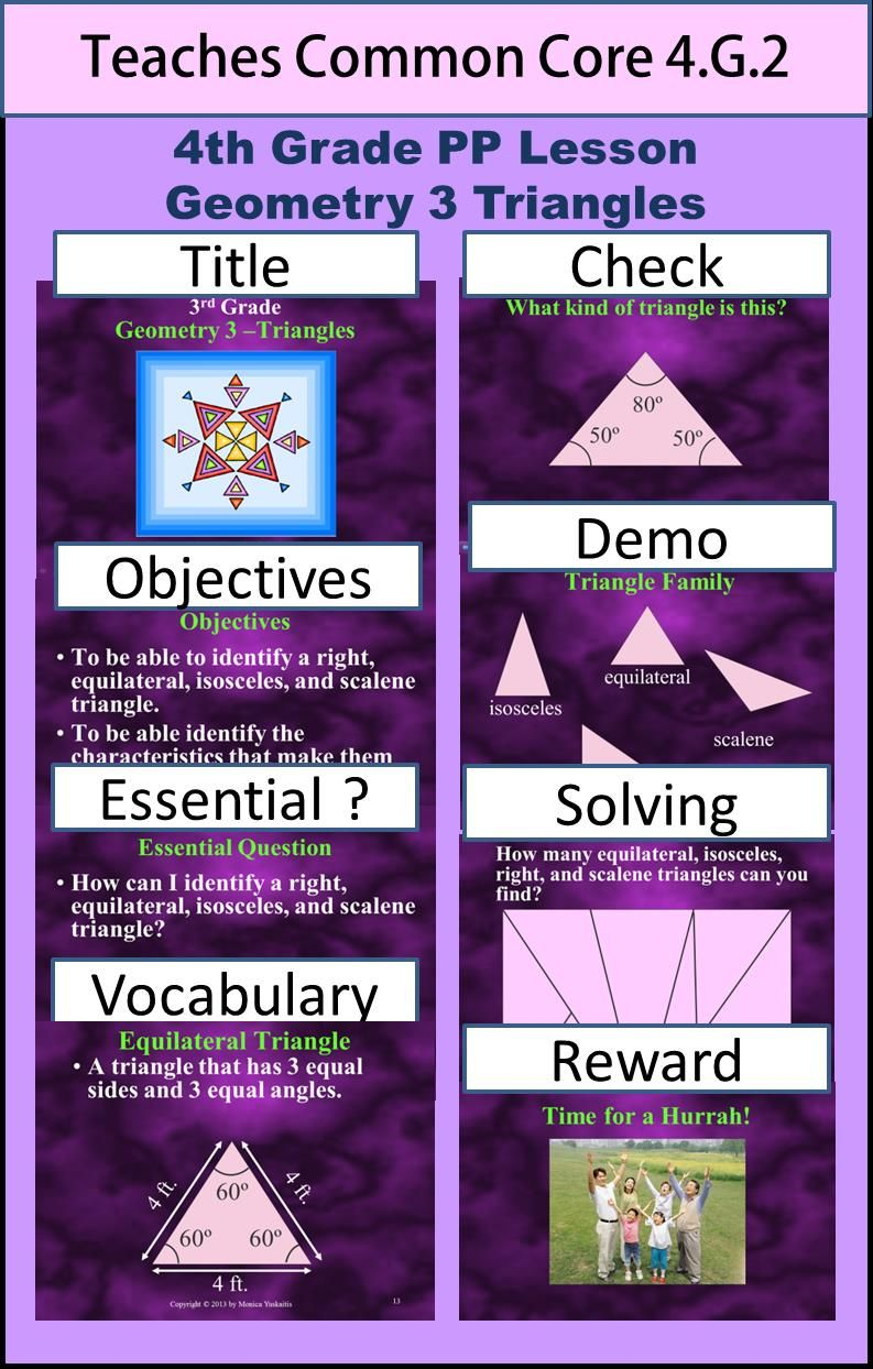4th Grade Geometry 3 Triangles teaches students the different members of the triangle family: isosceles, equilateral, scalene, right and how to identify them.   To see product click Visit.