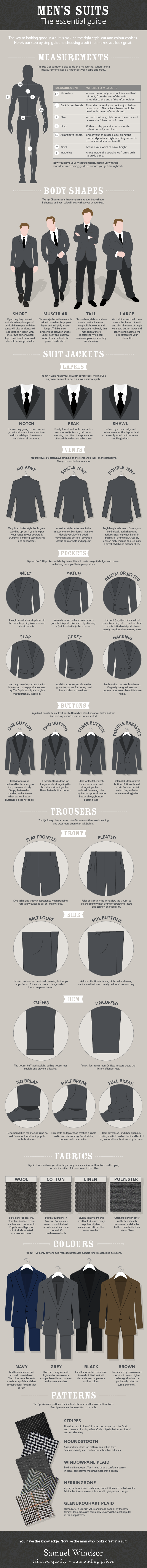 Learn how to choose the best suit for you, with the Samuel Windsor essential guide to mens suits. Get the knowledge. Be the man who looks great in a suit.