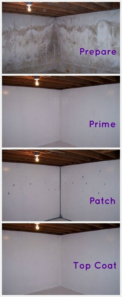 Photo of How to Waterproof a Basement