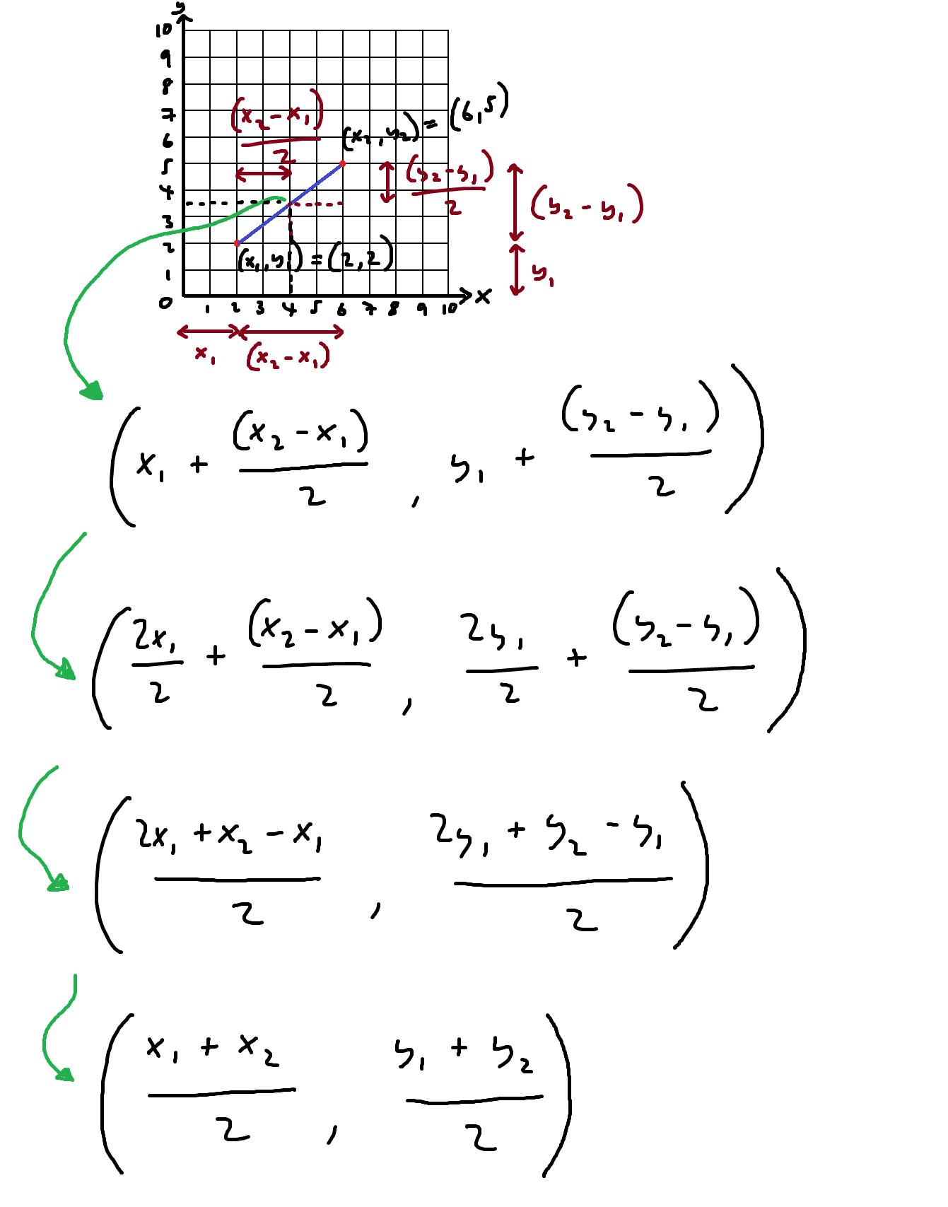 Midpoint Formula Derivation Using Diagram