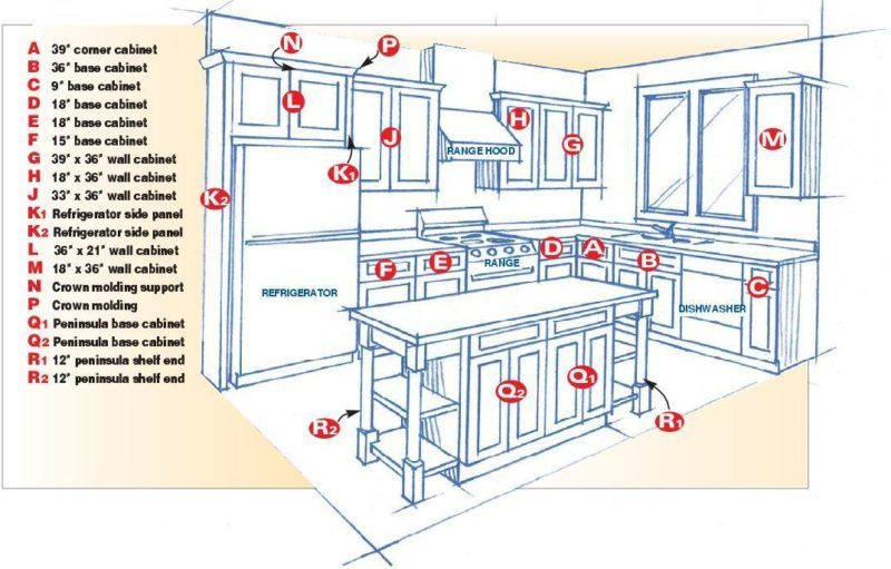 Kitchen Design Names Kitchen Frameless Kitchen Cabinets Kitchen