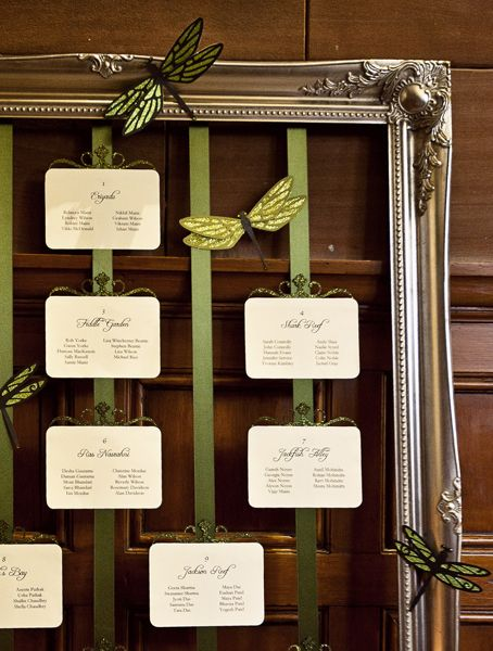 Cute Way To Arrange Your Seating Chart Using A Vintage Frame And Some Ribbon
