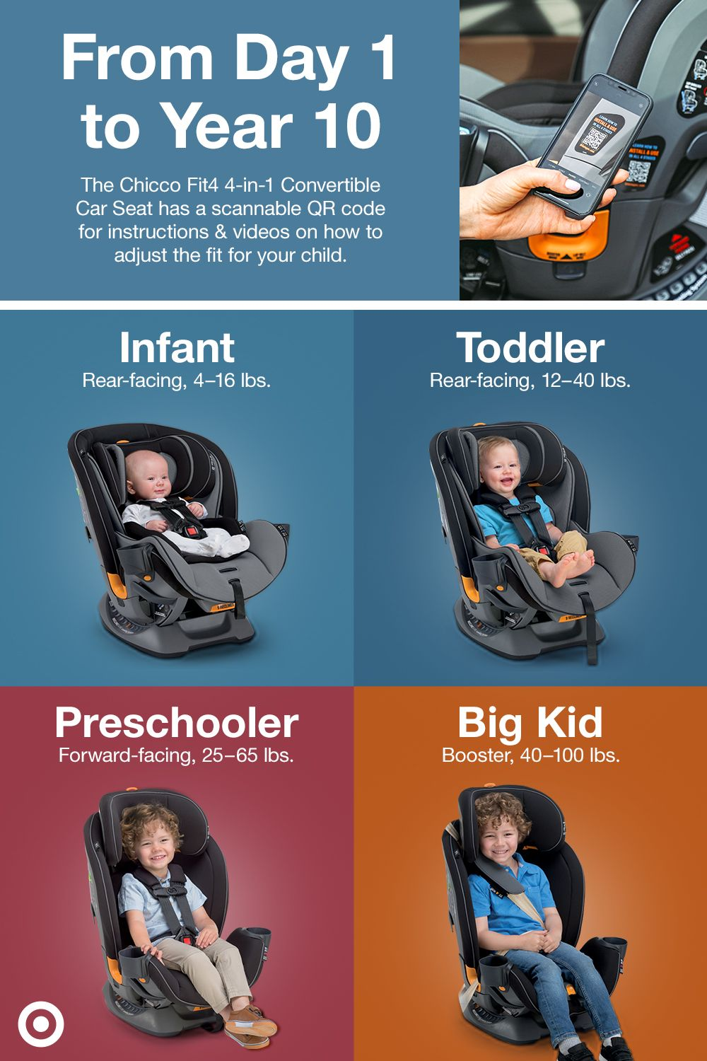 Safest car seat for 4 year old 2020