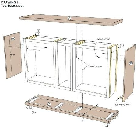Build A Kitchen Island Using Stock Cabinets Home Use Stock