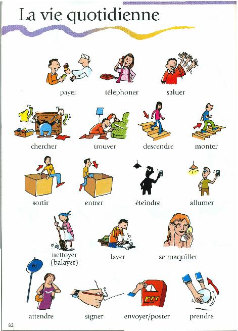 La vie quotidienne verbes routines imagier http for Apprendre les objets de la maison