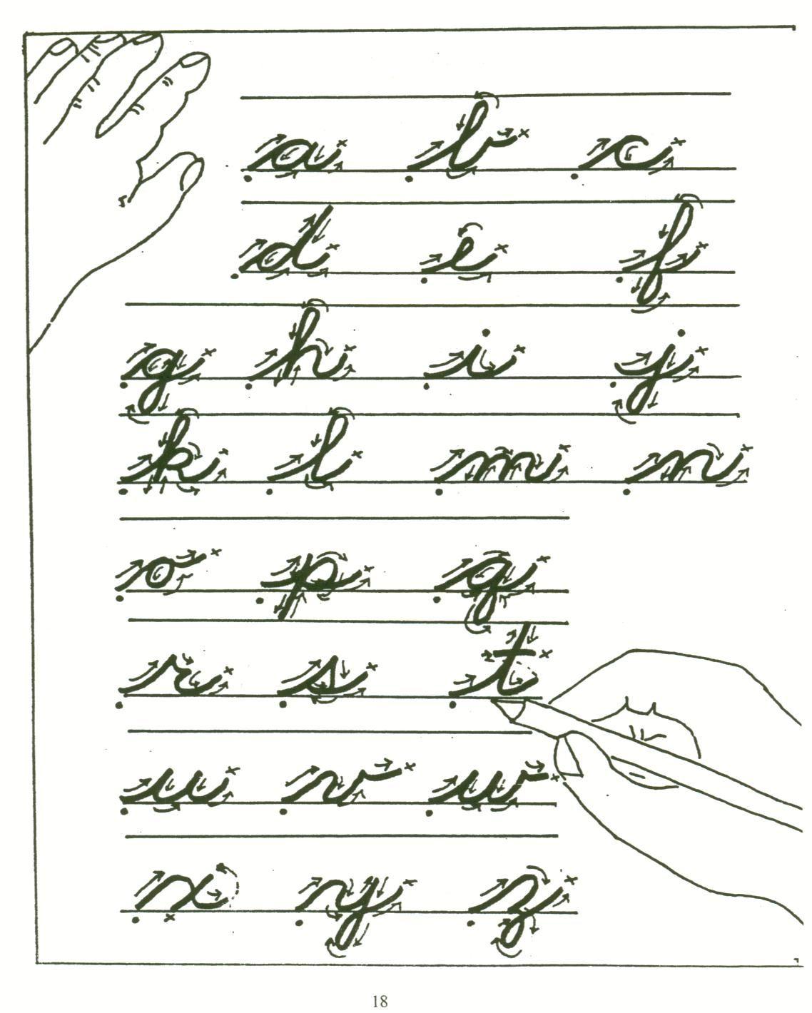 Practice cursive writing handwriting chart funny patrick pics also rh pinterest