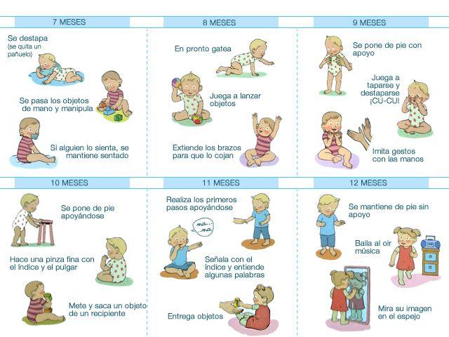 desarrollo motor del niño por meses
