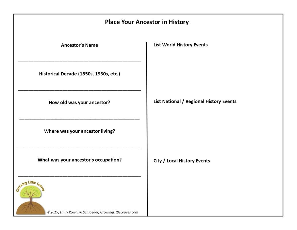 Place Your Ancestor In History Worksheet