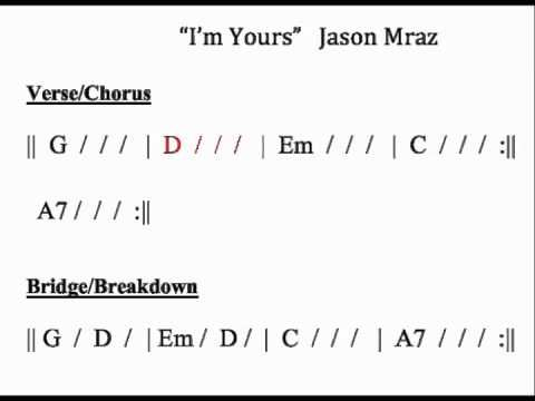 "I'M Yours"" Moving Chord Chart - With Capo On The Fourth Fret"