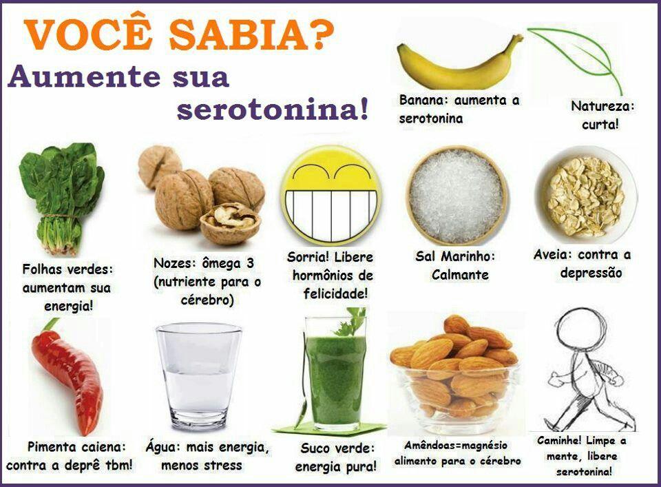 Você sabia? Aumenta sua serotonina! Alimentação Saudável - spülbecken küche günstig