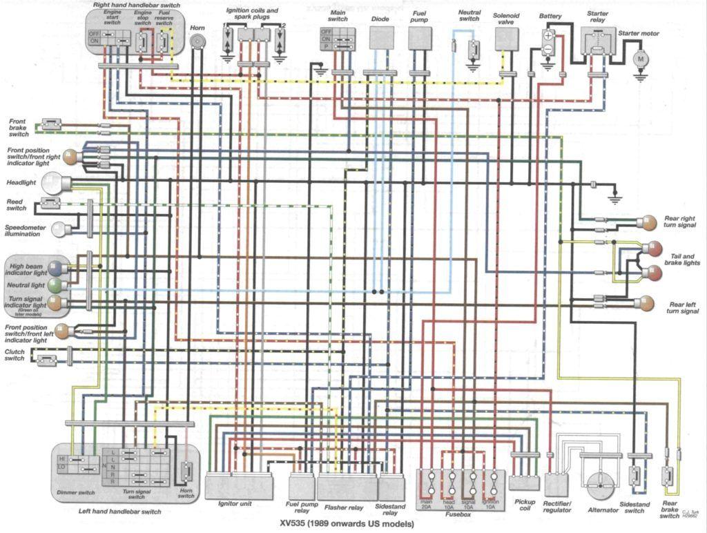 yamaha virago xv 535 wiring diagram avital remote starter xv535 rz igesetze de website in pinterest rh com