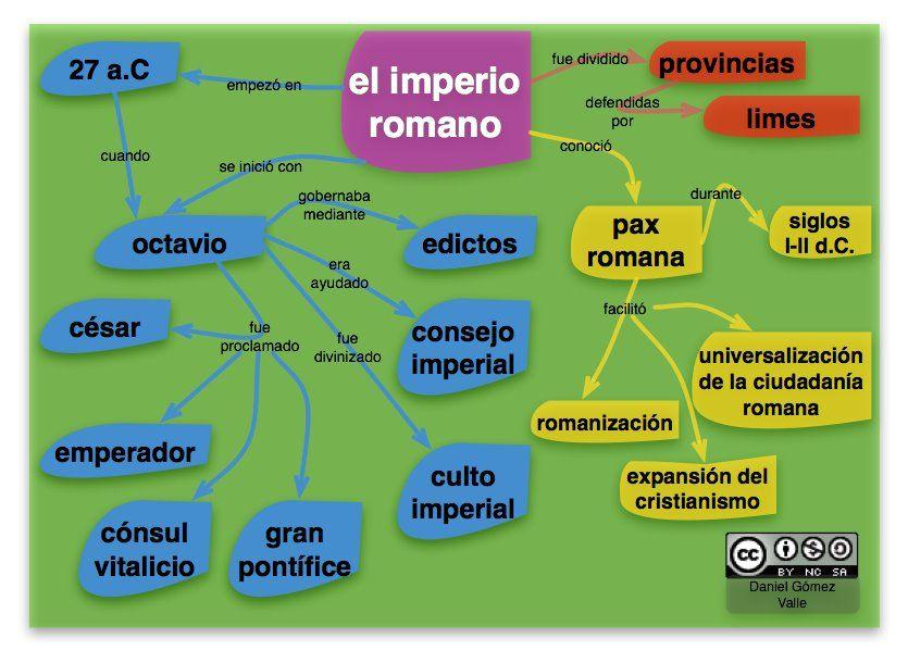 Profesor De Historia Geografía Y Arte Roma Antigua Romanos Imperio Romano Profesores De Historia