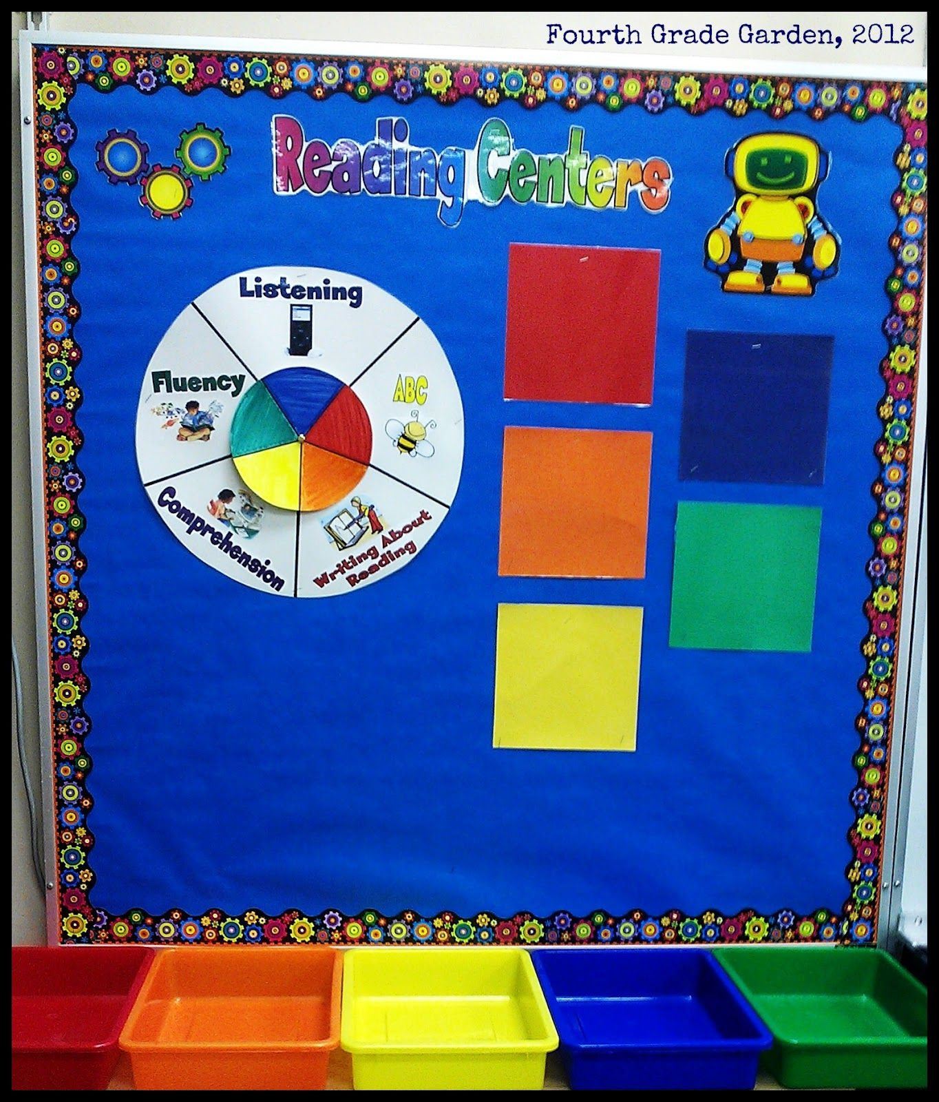 Fourth Grade Garden Reading Center Wheel