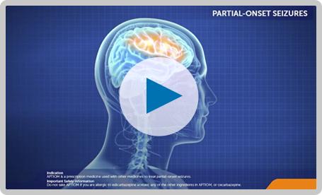 Epilepsy Causes & Partial-Onset Seizure Symptoms - Aptiom® (eslicarbazepine acetate) Tablets