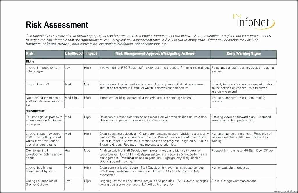Project Risk Assessment Template Luxury Risk Assessment Matrix