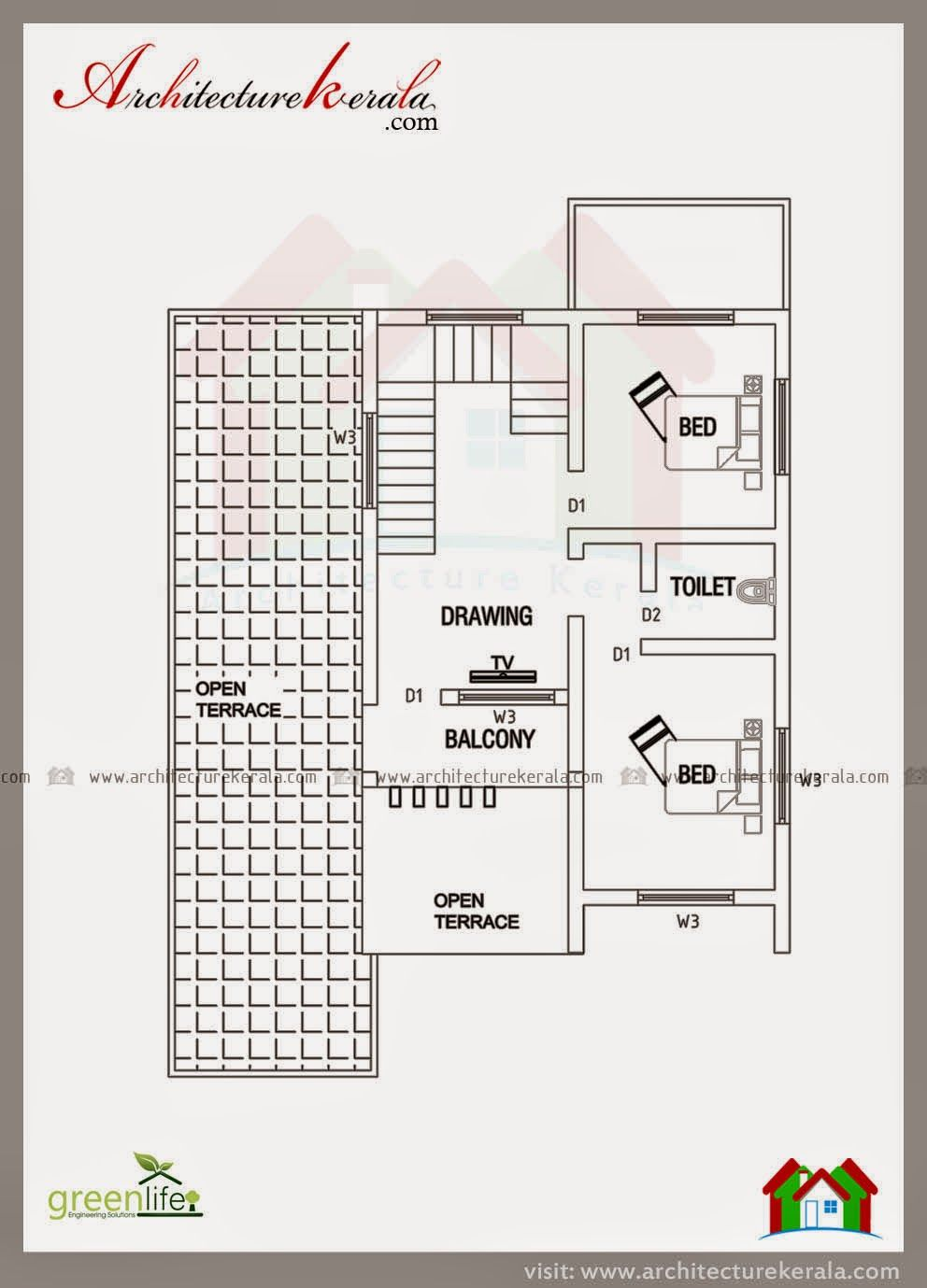 BELOW 2000 SQUARE FEET HOUSE PLAN AND ELEVATION Indian