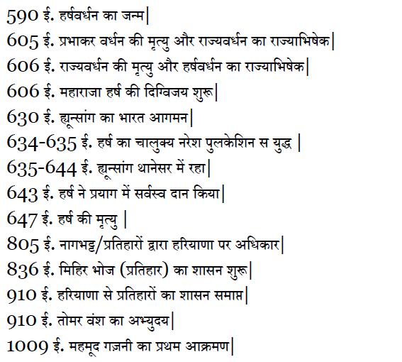 Haryana General Knowledge In Hindi Pdf Books