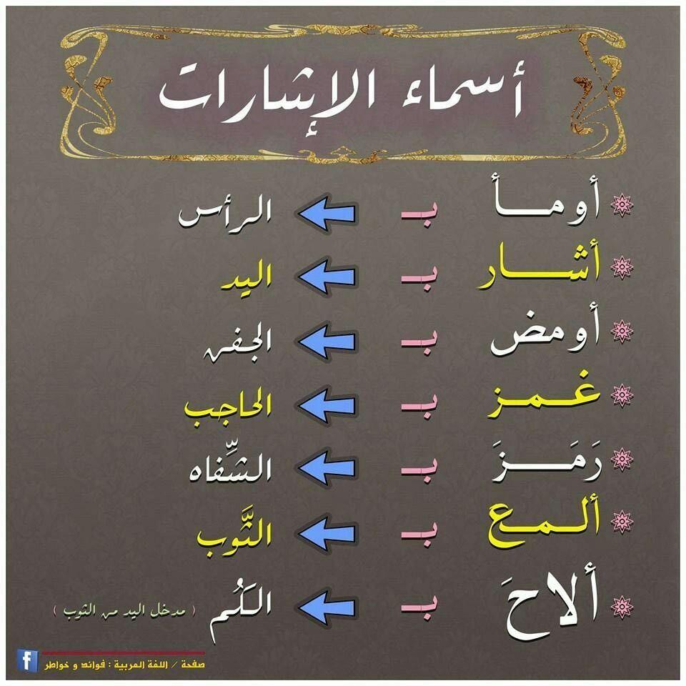 أسماء الإشارات Learning Arabic Learn Arabic Language Arabic Language