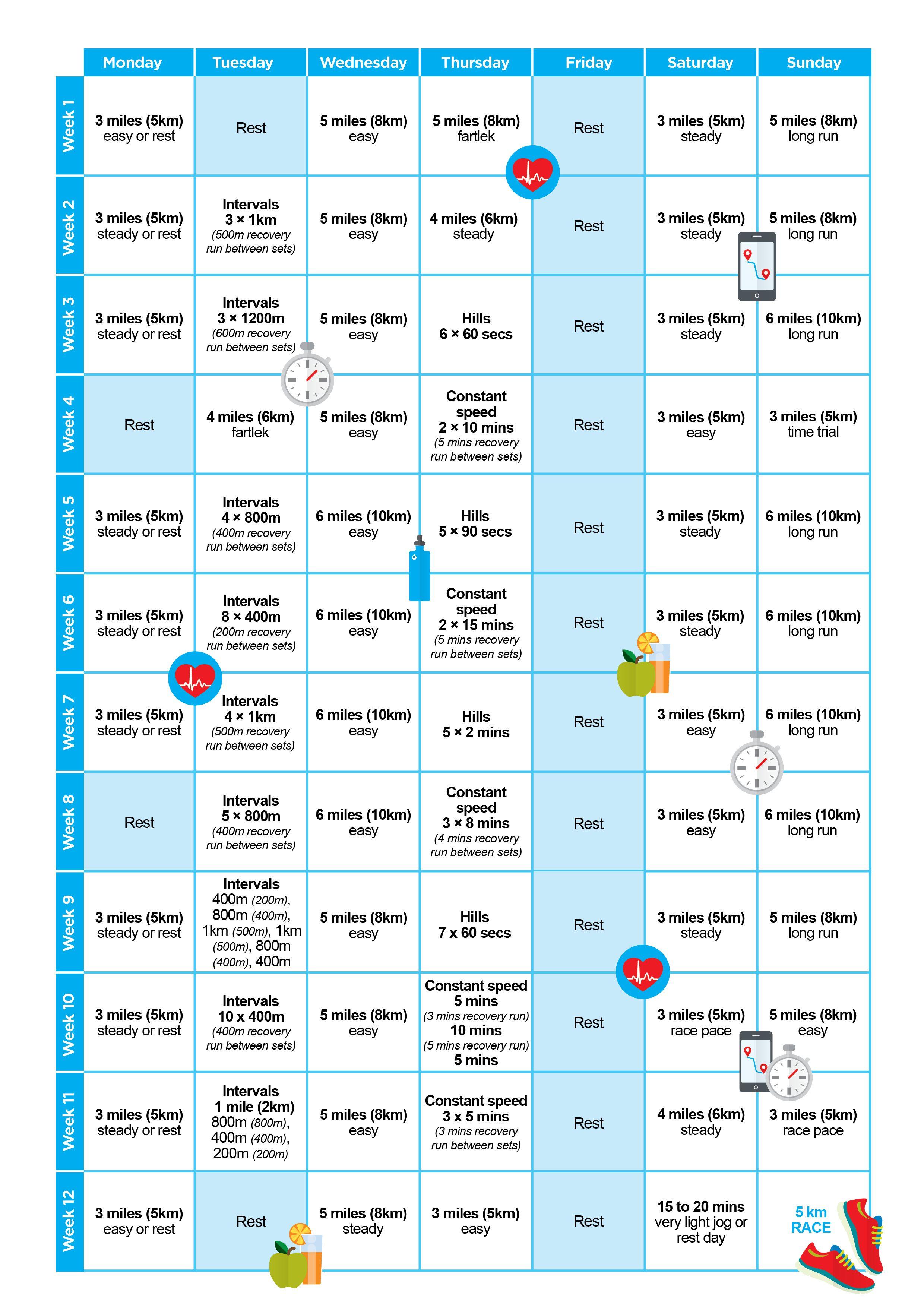 5km Running Programme Advanced