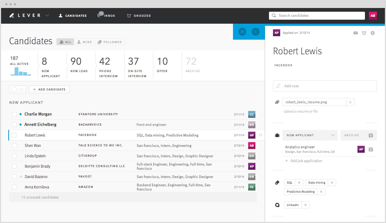Lever A modern web app for hiring Data dashboard