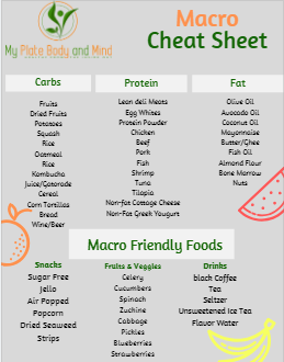 Photo of Macro Cheat Sheet Do you end up picking ca