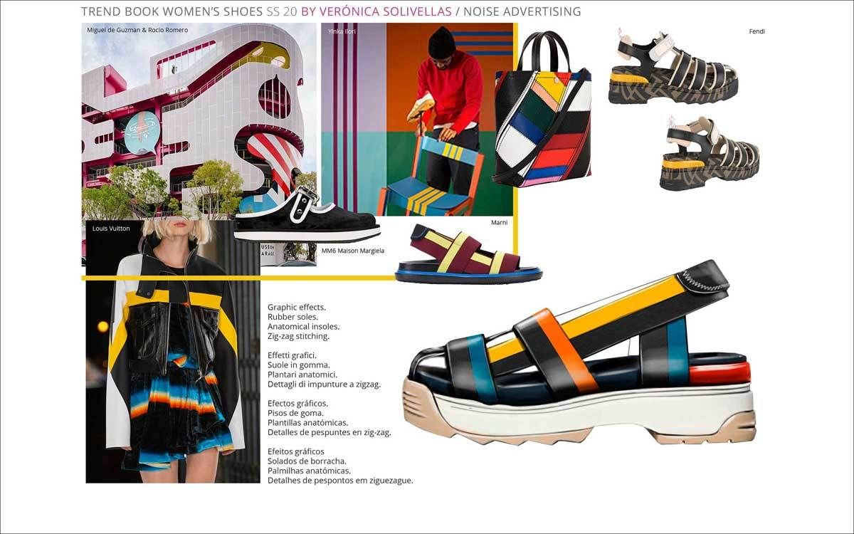 2020 Sneaker Trends Womens.Shoes Womens Trendbook By Veronica Solivellas Spring