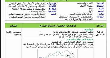 مذكرة الرياضيات مقارنة الاطوال السنة الرابعة ابتدائي الجيل الثاني Education Math Memorandum