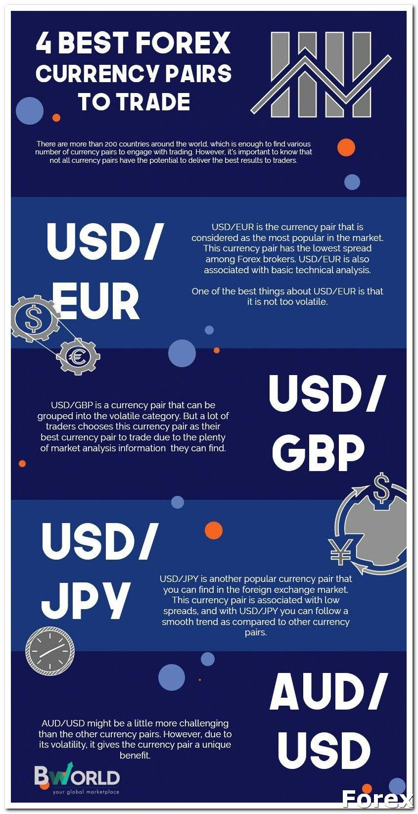 How To Start Trading The Forex Market Understanding Forex Pips